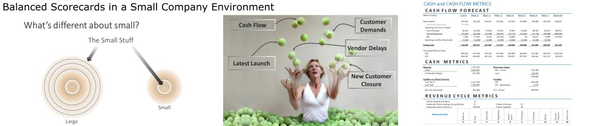 Balanced Scorecard Sm Comp low