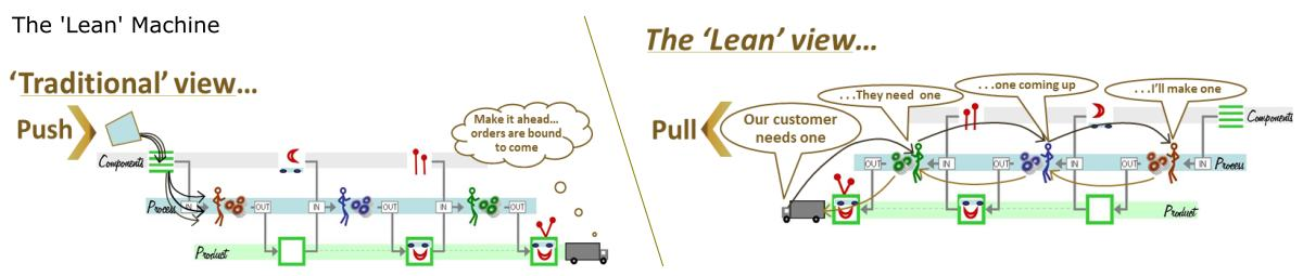 Lean Graphic 1200w lo